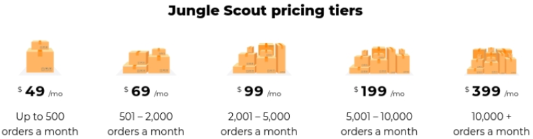 Image__1_-_Pricing_Tiers.png